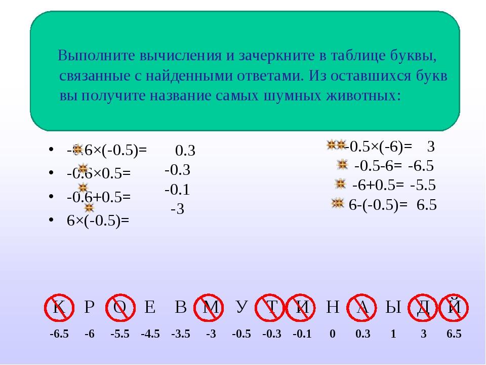 -0.6×(-0.5)= -0.6×0.5= -0.6+0.5= 6×(-0.5)= -0.5×(-6)= -0.5-6= -6+0.5= 6-(-0.5...