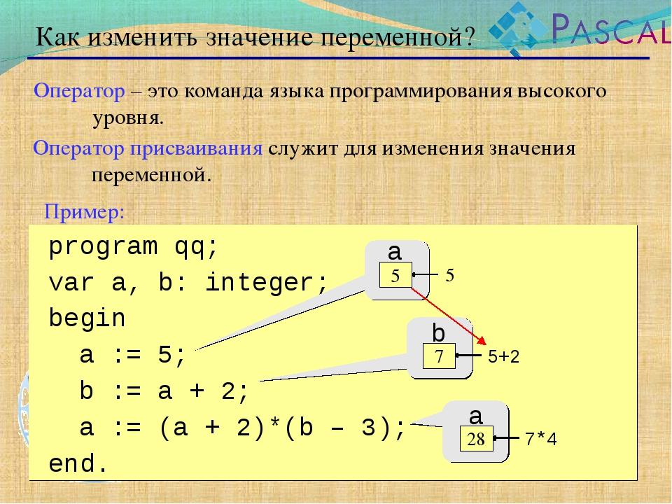 Как изменить значение переменной? Оператор – это команда языка программирован...