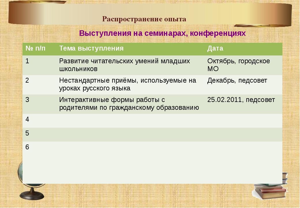 Выступления на семинарах, конференциях