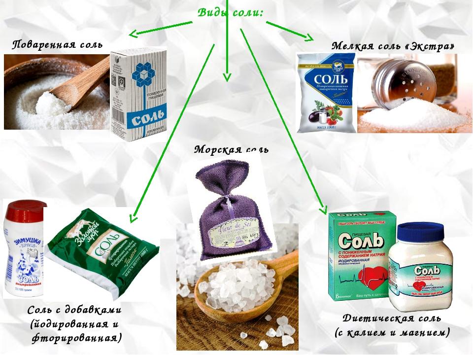 Виды соли: Поваренная соль Мелкая соль «Экстра» Диетическая соль (с калием и...