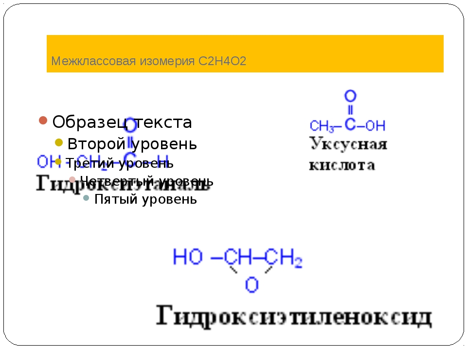 Межклассовая изомерия С2Н4О2