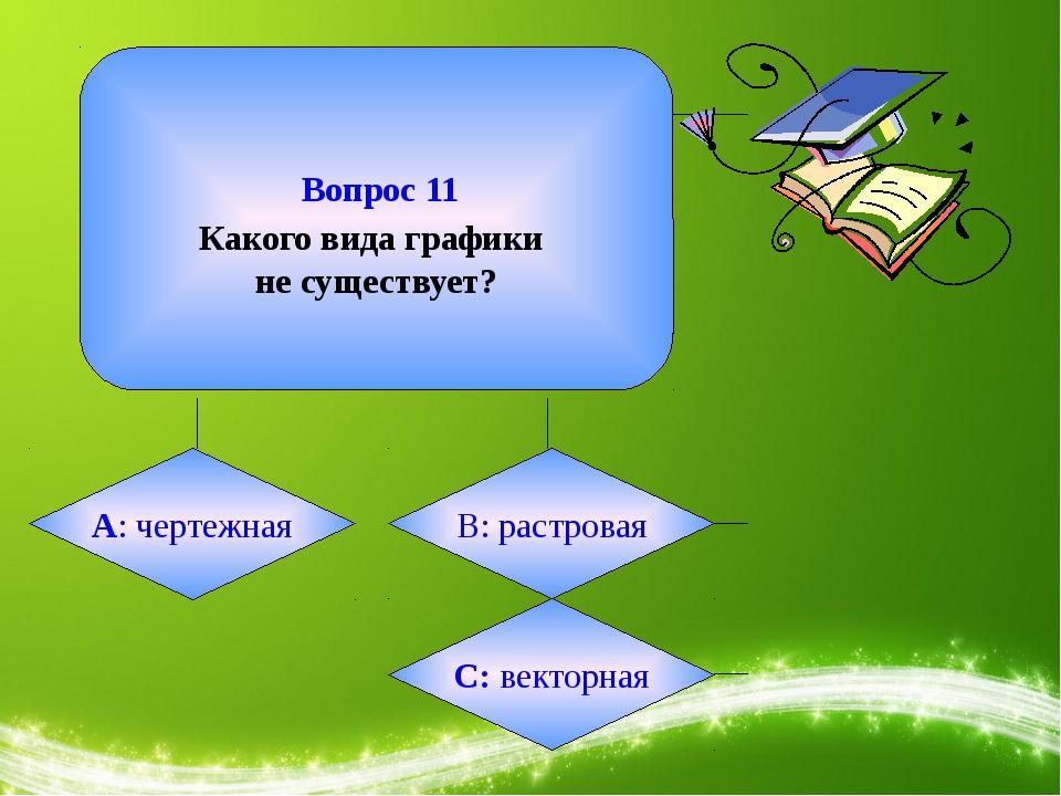 Вопрос 11 Какого вида графики не существует? B: растровая А: чертежная С: ве...