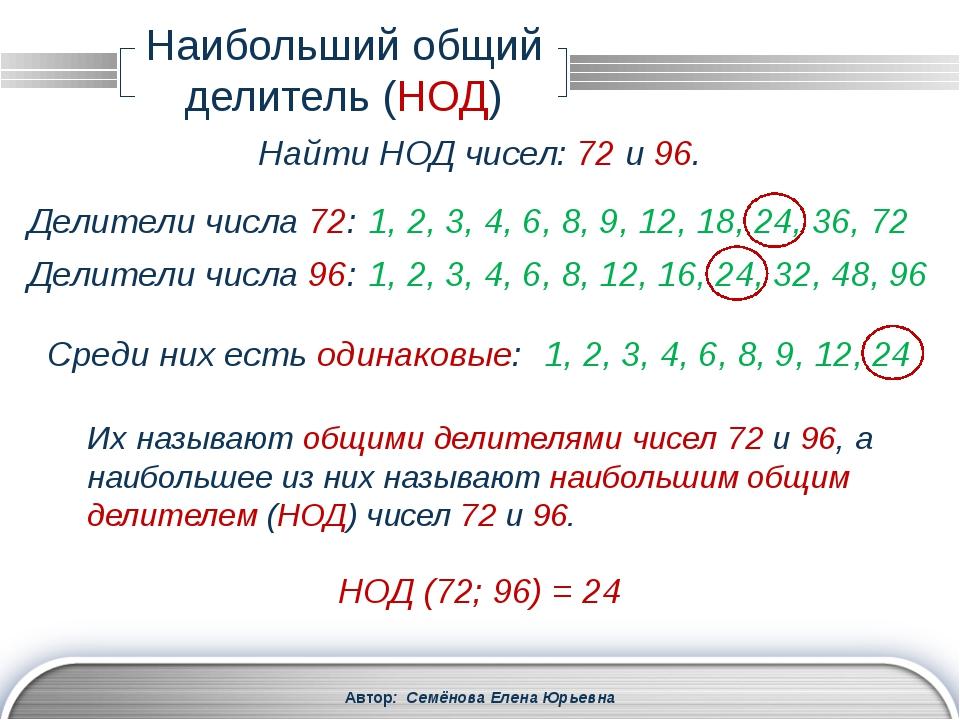Автор: Семёнова Елена Юрьевна Наибольший общий делитель (НОД) Два натуральных...