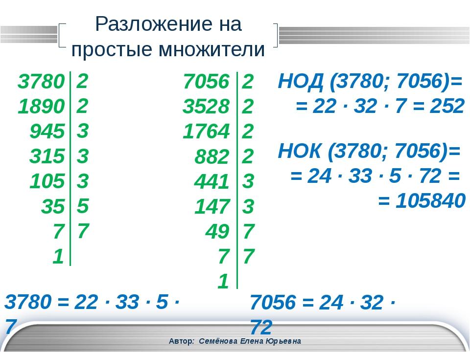 Рациональные числа Автор: Семёнова Елена Юрьевна Любое рациональное число мож...