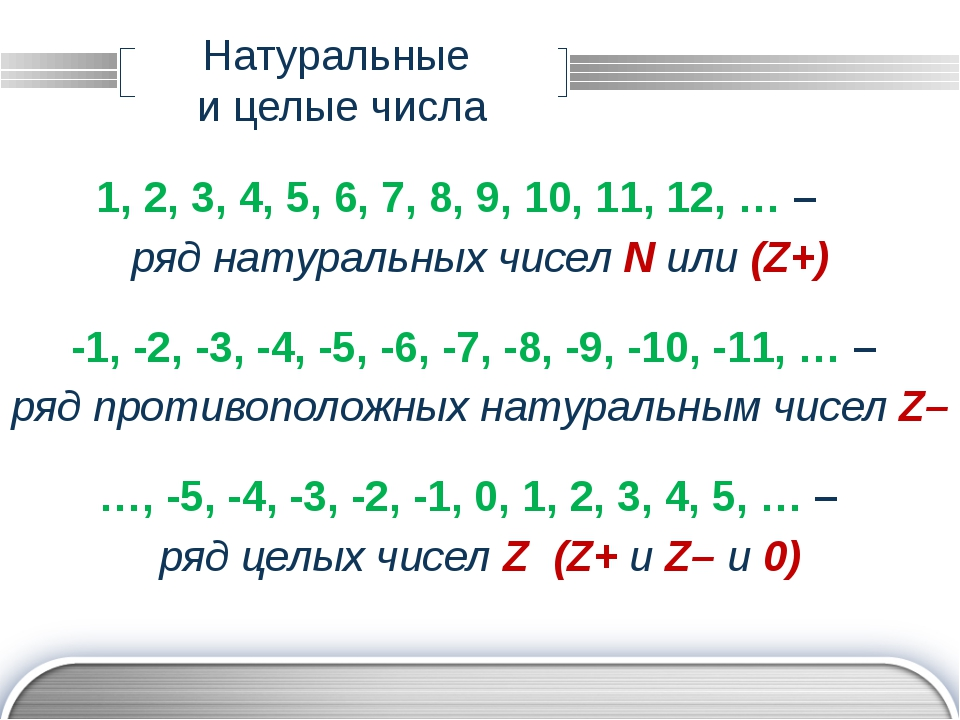 Множества чисел R Z N LOGO