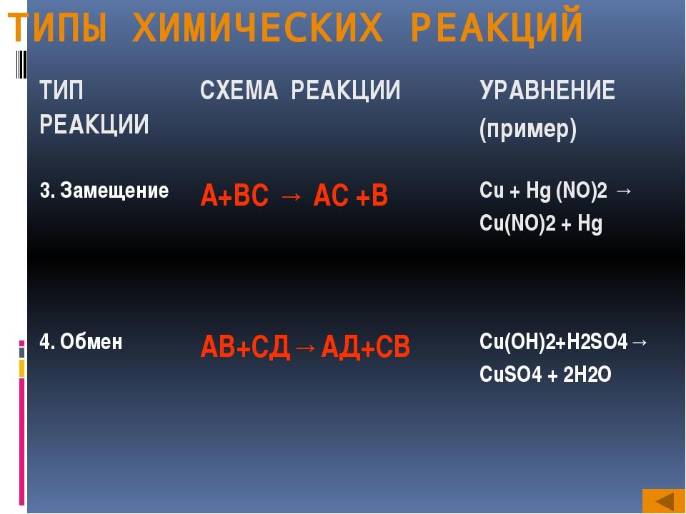ВАРИАНТ №1 ВАРИАНТ №2 1. Реагирует ли медь с водой? а) да б) нет в ) только п...