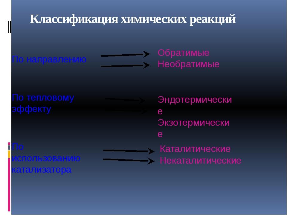 Классификация химических реакций По направлению Обратимые Необратимые По тепл...