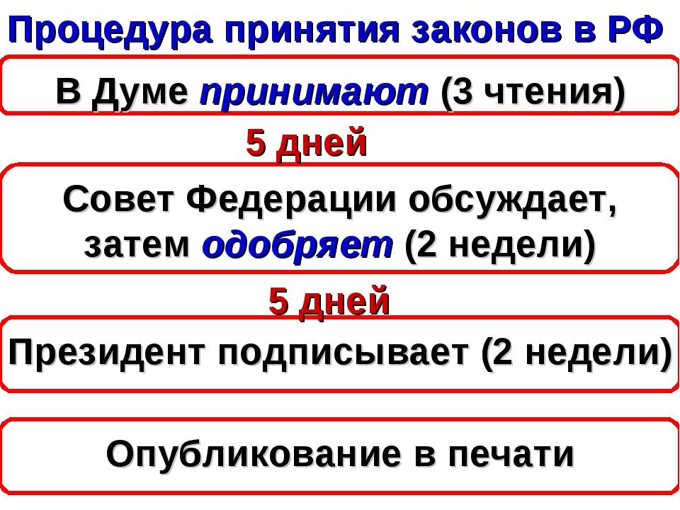 Процедура принятия законов в РФ В Думе принимают (3 чтения) 5 дней Совет Феде...