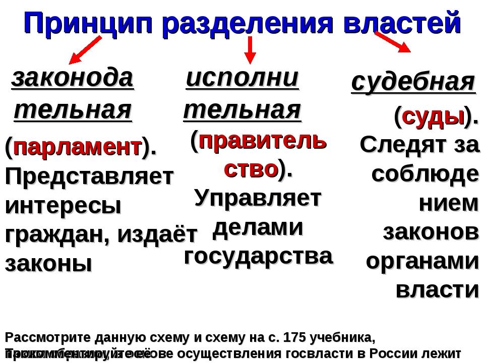 Таким образом, в основе осуществления госвласти в России лежит Принцип раздел...