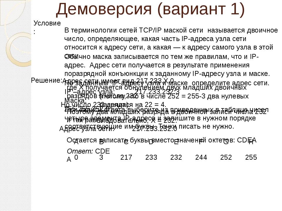 Демоверсия (вариант 1) Условие: Обычно маска записывается по тем же правилам,...