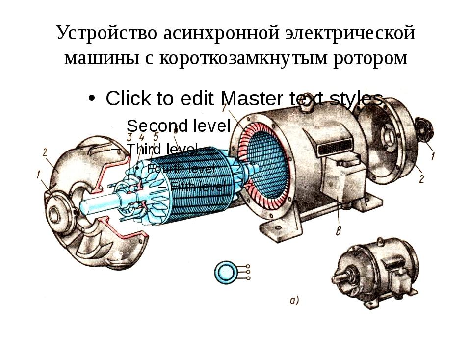 Устройство асинхронной электрической машины с короткозамкнутым ротором