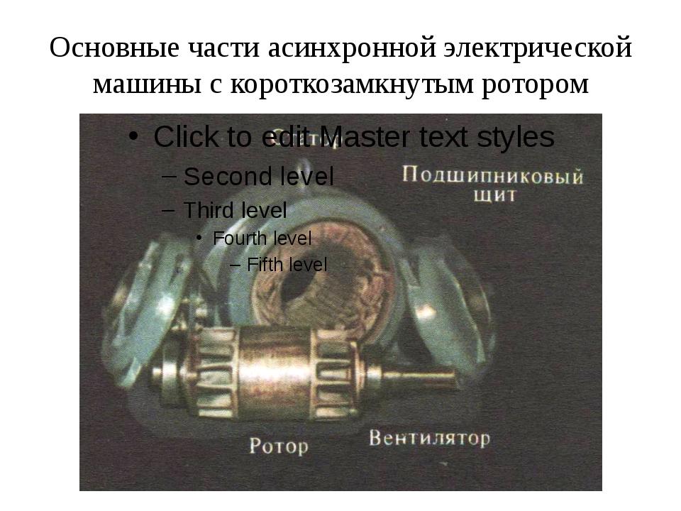 Основные части асинхронной электрической машины с короткозамкнутым ротором