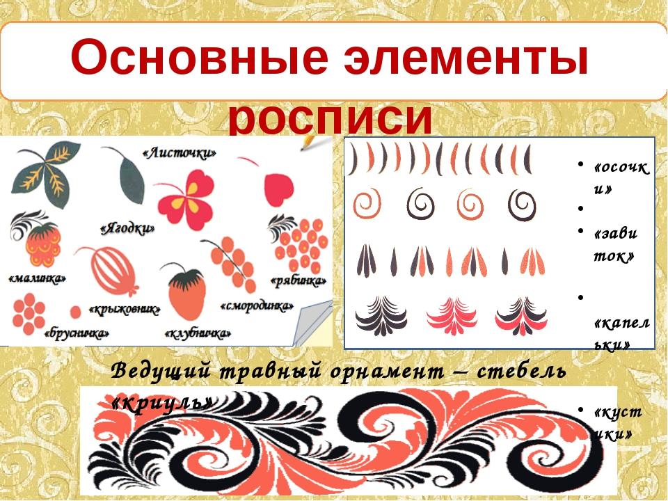 Основные элементы росписи Ведущий травный орнамент – стебель «криуль» «осочк...