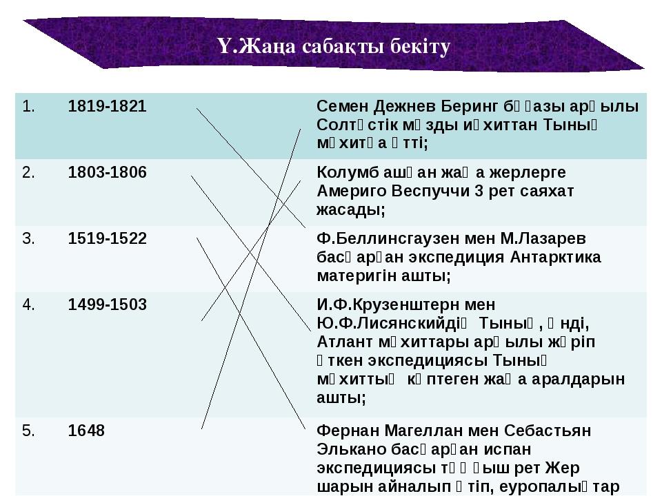 Ү.Жаңа сабақты бекіту 1.1819-1821Семен Дежнев Беринг бұғазы арқылы Солтүс...