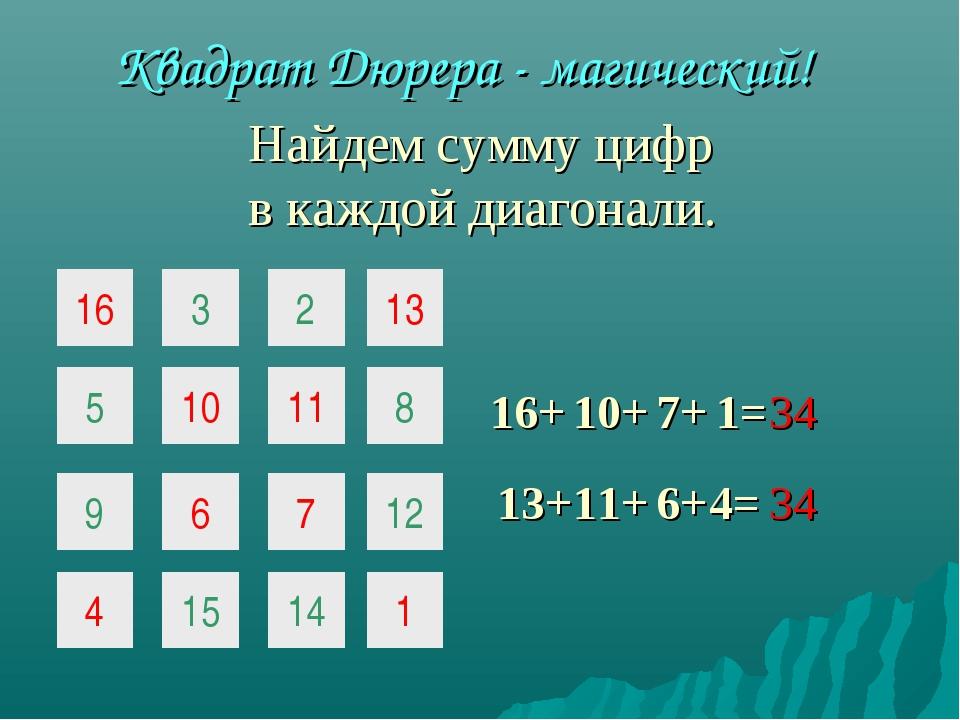 16 3 2 5 10 11 9 6 7 Квадрат Дюрера - магический! 16+ 10+ 7+ 13+ 11+ 6+ 4= 4...