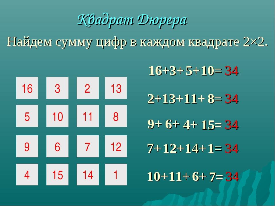 16 3 2 5 10 11 9 6 7 Квадрат Дюрера 16+ 3+ 5+ 2+ 13+ 11+ 8= 7= 10+ 11+ 6+ 4 1...