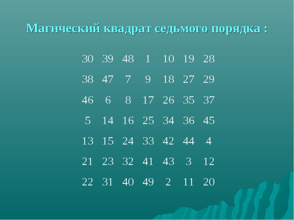 Магический квадрат седьмого порядка : 3039481101928 384779182729...