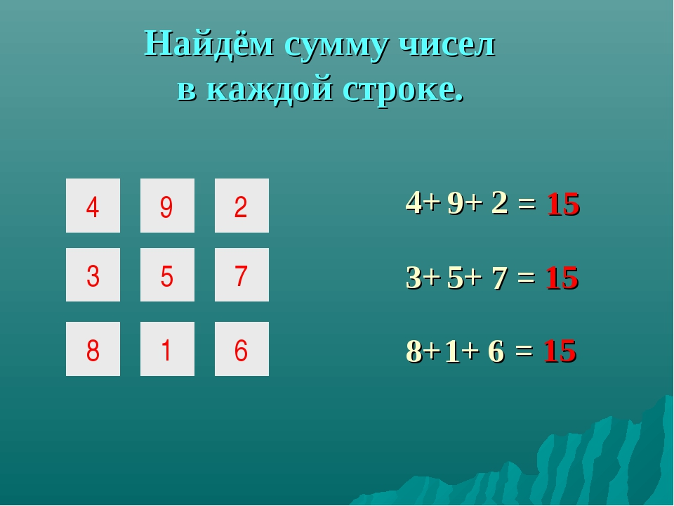 4 9 2 3 5 7 8 1 6 Найдём сумму чисел в каждой строке. = 15 4+ 9+ 2 3+ 5+ 7 =...