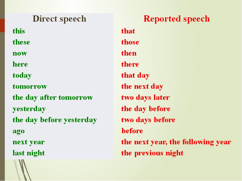 Direct speech Reported speech this that these those now then here there today...