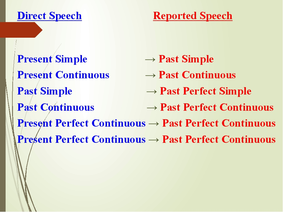 Direct Speech Reported Speech Present Simple → Past Simple Present Continuous...