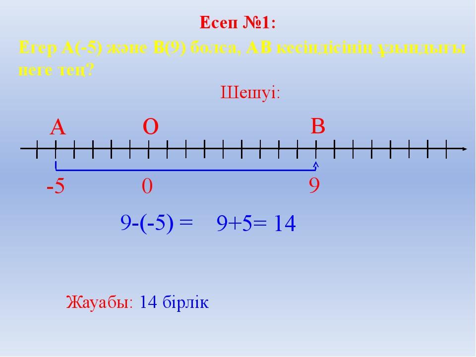 Есеп №1: 9-(-5) = 0 В О -5 А Шешуі: 9 Жауабы: 14 бірлік Егер А(-5) және В(9)...