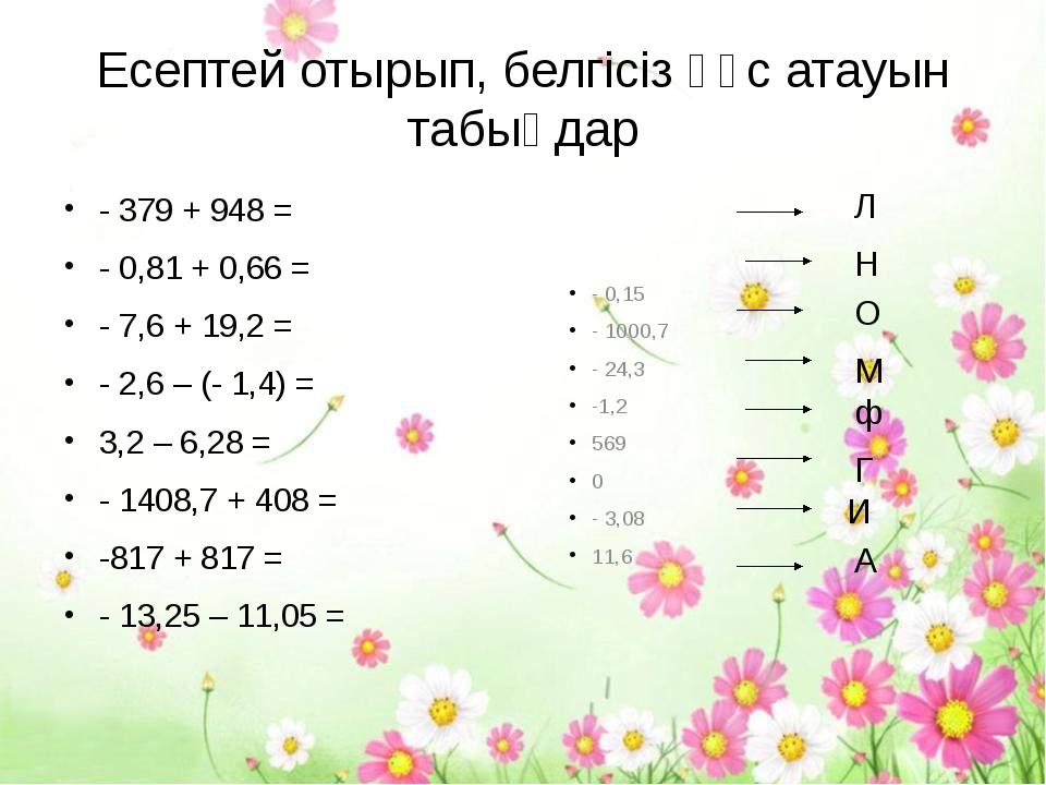 Есептей отырып, белгісіз құс атауын табыңдар - 379 + 948 = - 0,81 + 0,66 = -...
