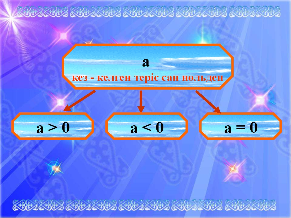 а кез - келген теріс сан нөльден а > 0 a < 0 a = 0