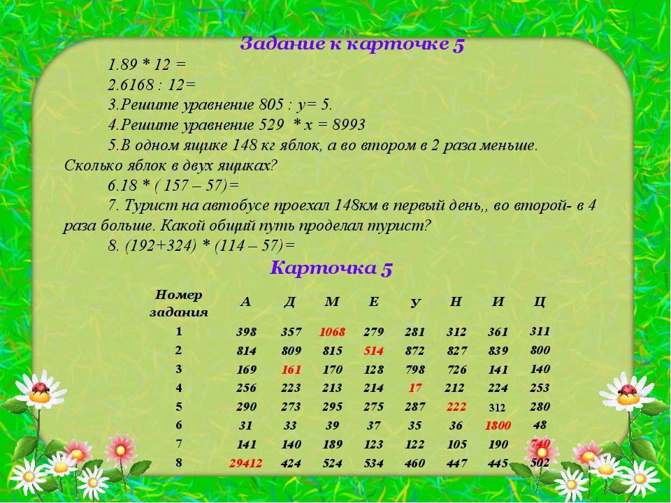 Задание к карточке 5 89 * 12 = 6168 : 12= Решите уравнение 805 : у= 5. Решите...