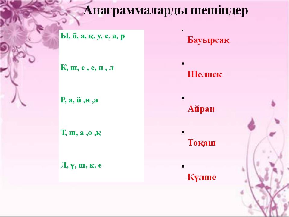 Бауырсақ Шелпек Айран Тоқаш Күлше Анаграммаларды шешіңдер Ы, б, а,қ,у, с, а,...