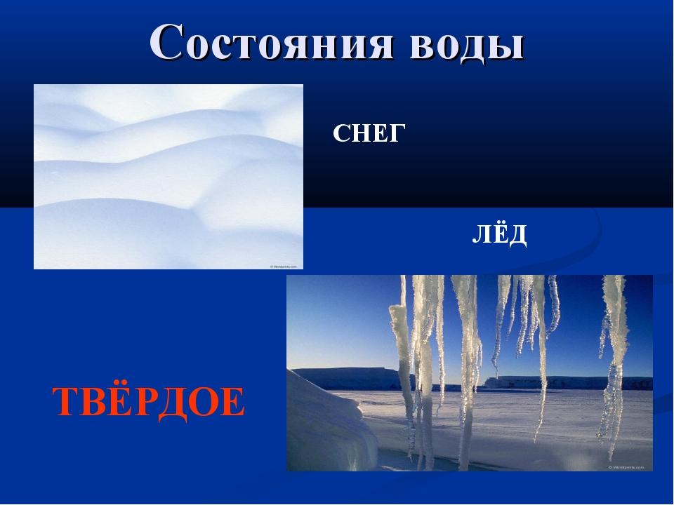 Состояния воды СНЕГ ЛЁД ТВЁРДОЕ
