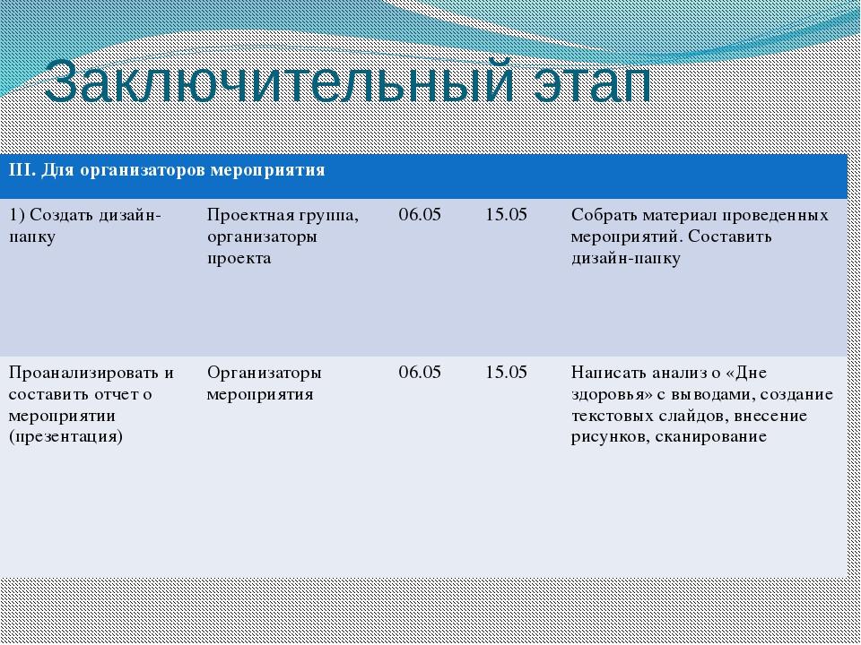Заключительный этап III. Для организаторов мероприятия 1) Создать дизайн-папк...