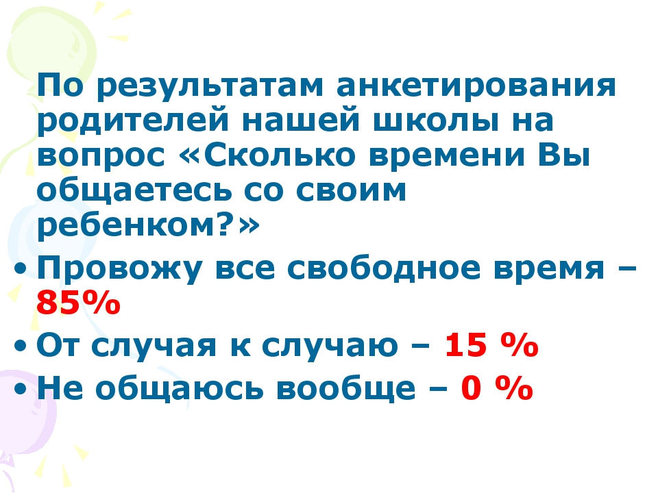 По результатам анкетирования родителей нашей школы на вопрос «Сколько времен...