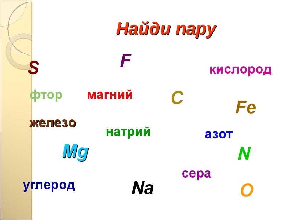 Найди пару железо сера углерод магний натрий кислород фтор азот Na Fe O C Mg...