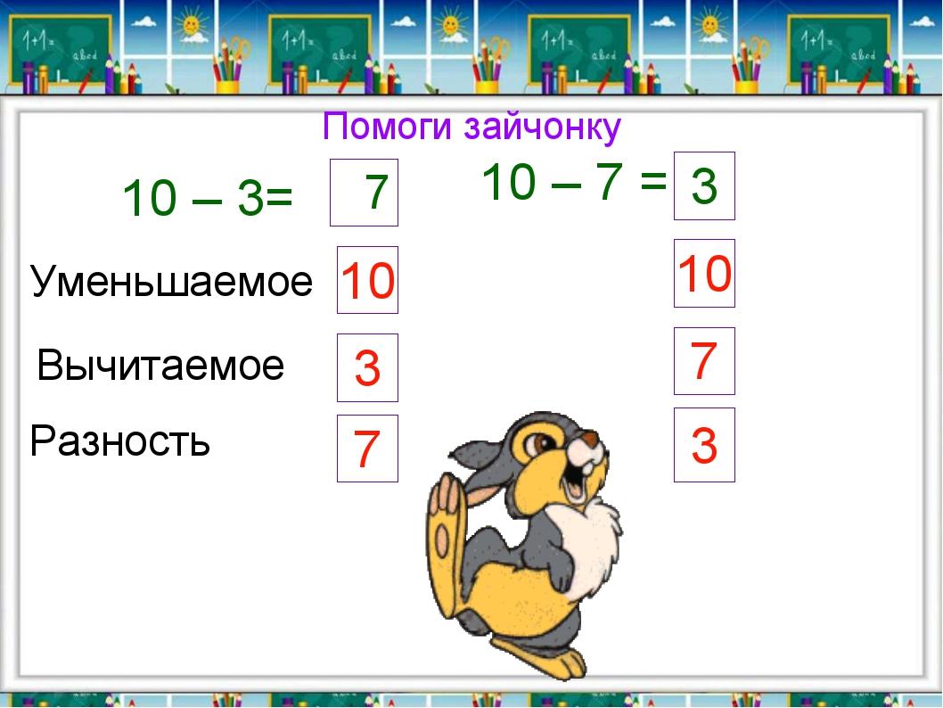 Помоги зайчонку 10 – 3= 7 10 – 7 = 3 Уменьшаемое 10 Вычитаемое 3 Разность 7 1...
