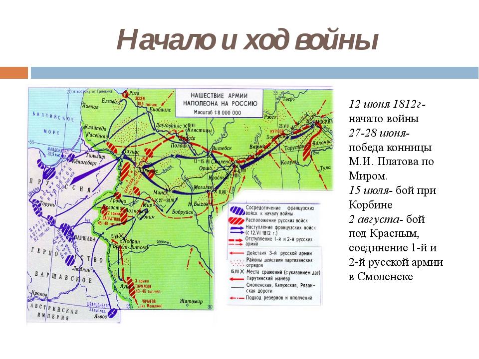 Начало и ход войны 12 июня 1812г- начало войны 27-28 июня- победа конницы М.И...