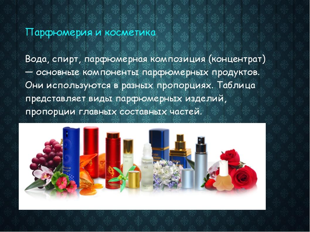 Парфюмерия и косметика Вода, спирт, парфюмерная композиция (концентрат) — осн...