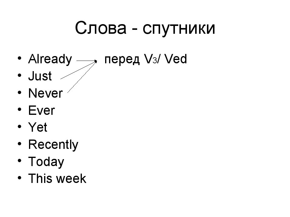 Слова - спутники Already		перед V3/ Ved Just Never Ever Yet Recently Today Th