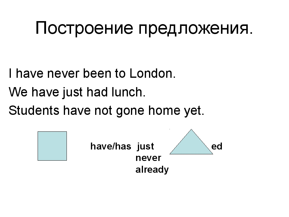 Построение предложения. I have never been to London. We have just had lunch....
