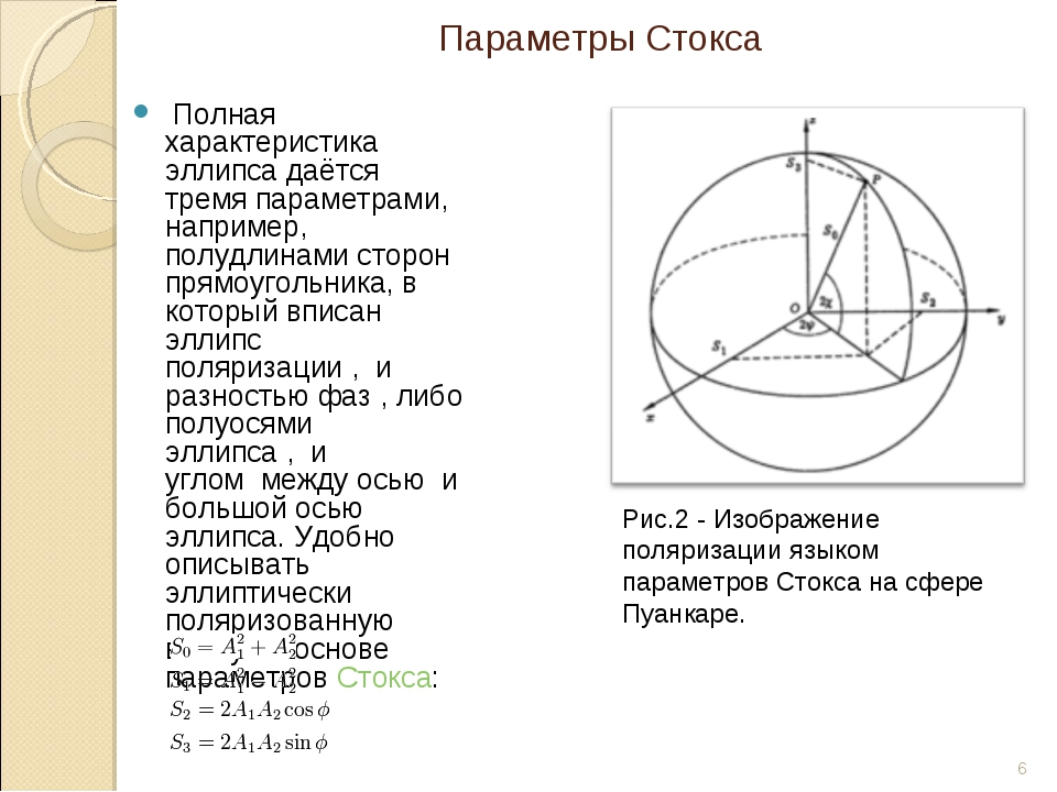 Параметры Стокса Полная характеристика эллипса даётся тремя параметрами, нап...