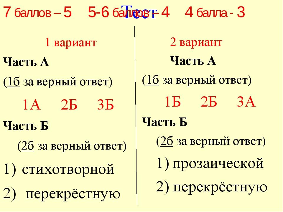 Тест 1 вариант Часть А (1б за верный ответ) 1А 2Б 3Б Часть Б (2б за верный от...