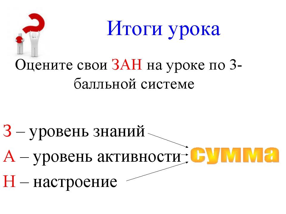 Итоги урока Оцените свои ЗАН на уроке по 3- балльной системе З – уровень знан...