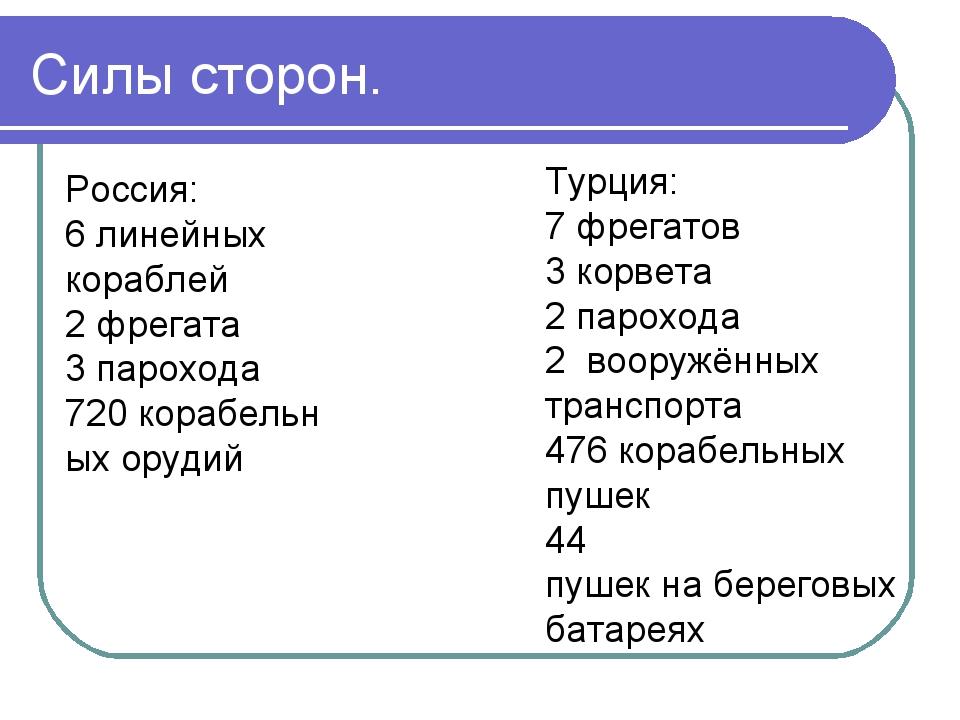 Силы сторон. Россия: 6линейных кораблей 2фрегата 3парохода 720корабельных...