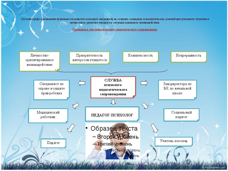 Система профессиональной деятельности педагога-психолога направлена на созда...
