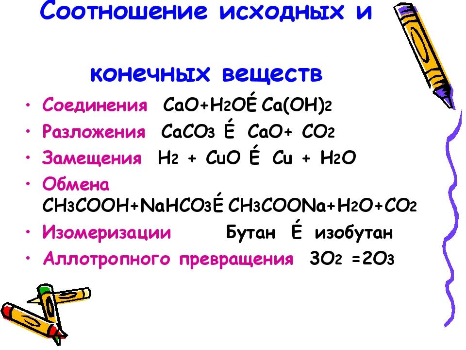 Соотношение исходных и конечных веществ Соединения CaO+H2O→Ca(OH)2 Разложения...