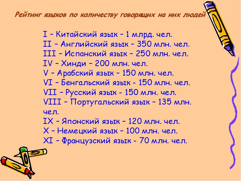 Рейтинг языков по количеству говорящих на них людей I – Китайский язык – 1 мл...