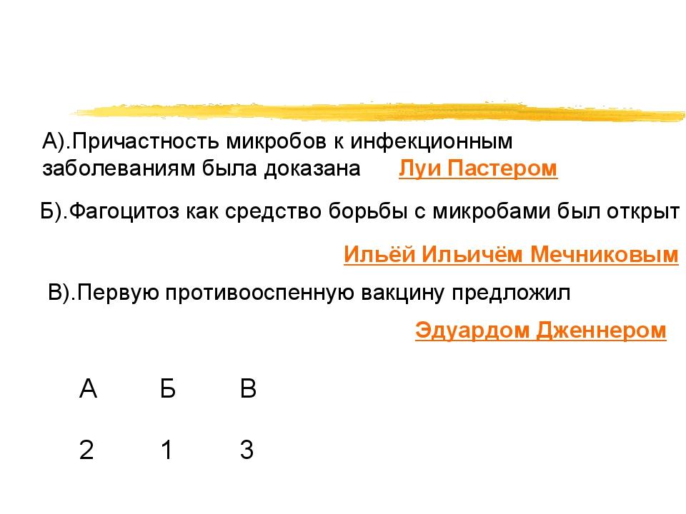 А).Причастность микробов к инфекционным заболеваниям была доказана Б).Фагоцит...