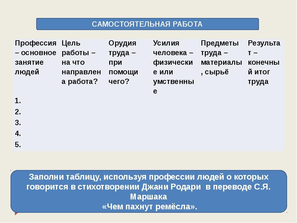 Заполни таблицу, используя профессии людей о которых говорится в стихотворени...