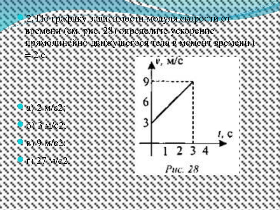 2. По графику зависимости модуля скорости от времени (см. рис. 28) определите...
