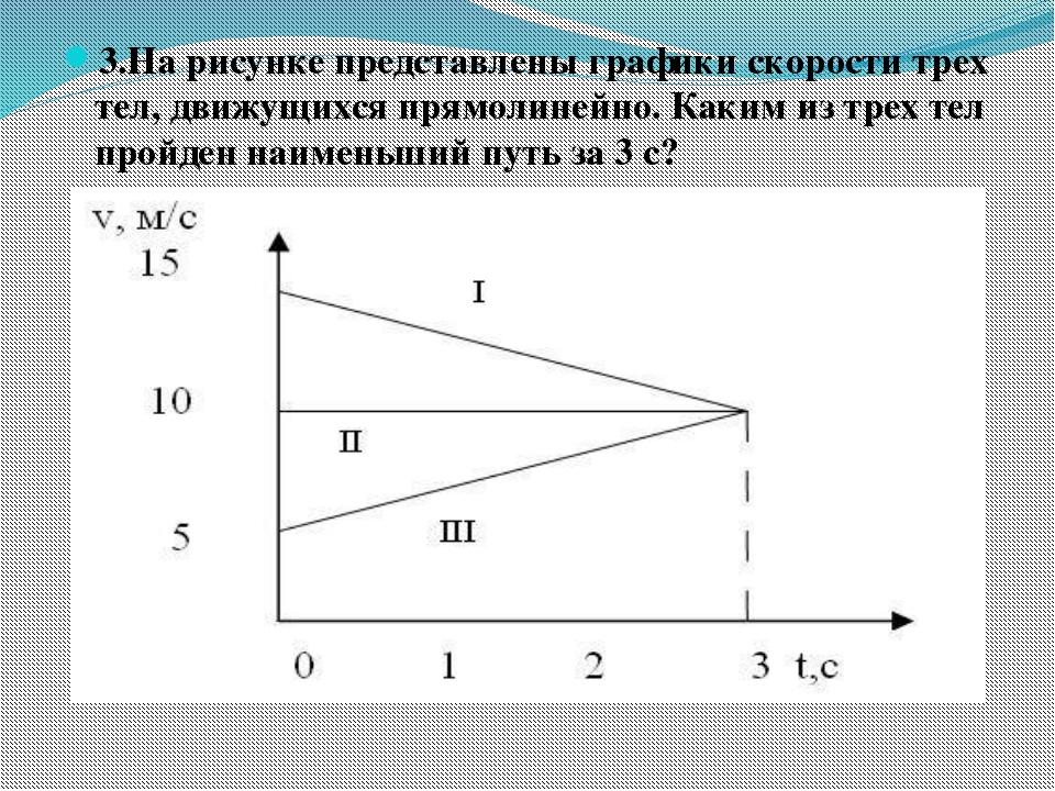 3.На рисунке представлены графики скорости трех тел, движущихся прямолинейно....
