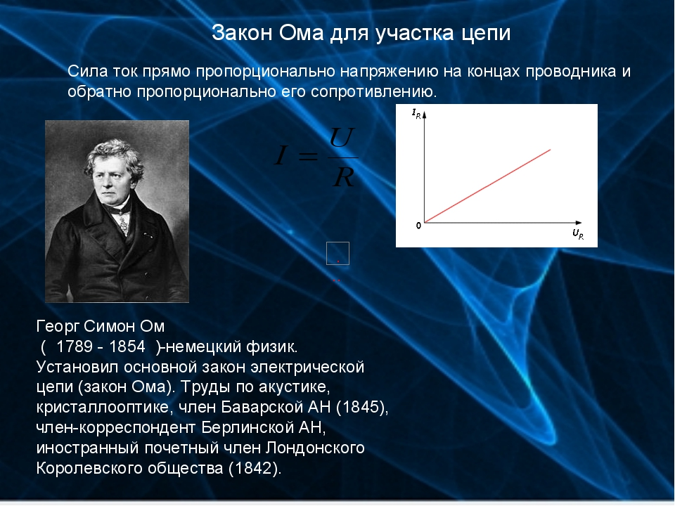 Закон Ома для участка цепи Сила ток прямо пропорционально напряжению на конца...